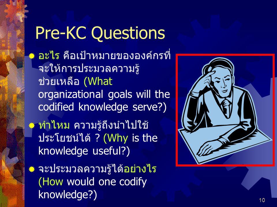 10 Pre-KC Questions  อะไร คือเป้าหมายขององค์กรที่ จะให้การประมวลความรู้ ช่วยเหลือ (What organizational goals will the codified knowledge serve?)  ทำไหม ความรู้ถึงนำไปใช้ ประโยชน์ได้ .