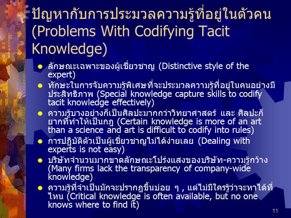 11 ปัญหากับการประมวลความรู้ที่อยู่ในตัวคน (Problems With Codifying Tacit Knowledge)  ลักษณะเฉพาะของผู้เชี่ยวชาญ (Distinctive style of the expert)  ทักษะในการจับความรู้พิเศษที่จะประมวลความรู้ที่อยู่ในคนอย่างมี ประสิทธิภาพ (Special knowledge capture skills to codify tacit knowledge effectively)  ความรู้บางอย่างก็เป็นศิลปะมากกว่าวิทยาศาสตร์ และ ศิลปะก็ ยากที่ทำให้เป็นกฎ (Certain knowledge is more of an art than a science and art is difficult to codify into rules)  การปฏิบัติตัวเป็นผู้เชี่ยวชาญไม่ได้ง่ายเลย (Dealing with experts is not easy)  บริษัทจำนวนมากขาดลักษณะโปร่งแสงของบริษัท-ความรู้กว้าง (Many firms lack the transparency of company-wide knowledge)  ความรู้ที่จำเป็นมักจะปรากฏขึ้นบ่อย ๆ, แต่ไม่มีใครรู้ว่าจะหาได้ที่ ไหน (Critical knowledge is often available, but no one knows where to find it)