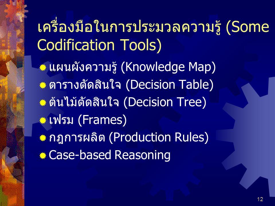 12 เครื่องมือในการประมวลความรู้ (Some Codification Tools)  แผนผังความรู้ (Knowledge Map)  ตารางตัดสินใจ (Decision Table)  ต้นไม้ตัดสินใจ (Decision Tree)  เฟรม (Frames)  กฎการผลิต (Production Rules)  Case-based Reasoning