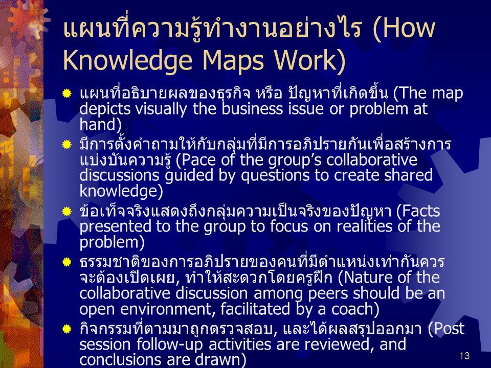 13 แผนที่ความรู้ทำงานอย่างไร (How Knowledge Maps Work)  แผนที่อธิบายผลของธุรกิจ หรือ ปัญหาที่เกิดขึ้น (The map depicts visually the business issue or problem at hand)  มีการตั้งคำถามให้กับกลุ่มที่มีการอภิปรายกันเพื่อสร้างการ แบ่งบันความรู้ (Pace of the group's collaborative discussions guided by questions to create shared knowledge)  ข้อเท็จจริงแสดงถึงกลุ่มความเป็นจริงของปัญหา (Facts presented to the group to focus on realities of the problem)  ธรรมชาติของการอภิปรายของคนที่มีตำแหน่งเท่ากันควร จะต้องเปิดเผย, ทำให้สะดวกโดยครูฝึก (Nature of the collaborative discussion among peers should be an open environment, facilitated by a coach)  กิจกรรมที่ตามมาถูกตรวจสอบ, และได้ผลสรุปออกมา (Post session follow-up activities are reviewed, and conclusions are drawn)
