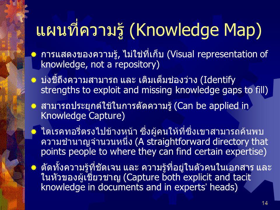 14 แผนที่ความรู้ (Knowledge Map)  การแสดงของความรู้, ไม่ใช่ที่เก็บ (Visual representation of knowledge, not a repository)  บ่งชี้ถึงความสามารถ และ เติมเต็มช่องว่าง (Identify strengths to exploit and missing knowledge gaps to fill)  สามารถประยุกต์ใช้ในการตัดความรู้ (Can be applied in Knowledge Capture)  ไดเรคทอรี่ตรงไปข้างหน้า ซึ่งผู้คนให้ที่ซึ่งเขาสามารถค้นพบ ความชำนาญจำนวนหนึ่ง (A straightforward directory that points people to where they can find certain expertise)  ตัดทั้งความรู้ที่ชัดเจน และ ความรู้ที่อยู่ในตัวคนในเอกสาร และ ในหัวของผู้เชี่ยวชาญ (Capture both explicit and tacit knowledge in documents and in experts ' heads)
