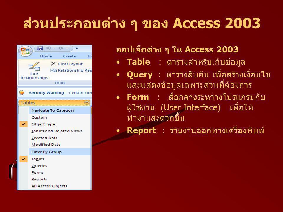 ส่วนประกอบต่าง ๆ ของ Access 2003 ออปเจ็กต่าง ๆ ใน Access 2003 Table : ตารางสำหรับเก้บข้อมูล Query : ตารางสืบค้น เพื่อสร้างเงื่อนไข และแสดงข้อมูลเฉพาะส่วนที่ต้องการ Form : สื่อกลางระหว่างโปรแกรมกับ ผู้ใช้งาน (User Interface) เพื่อให้ ทำงานสะดวกขึ้น Report : รายงานออกทางเครื่องพิมพ์