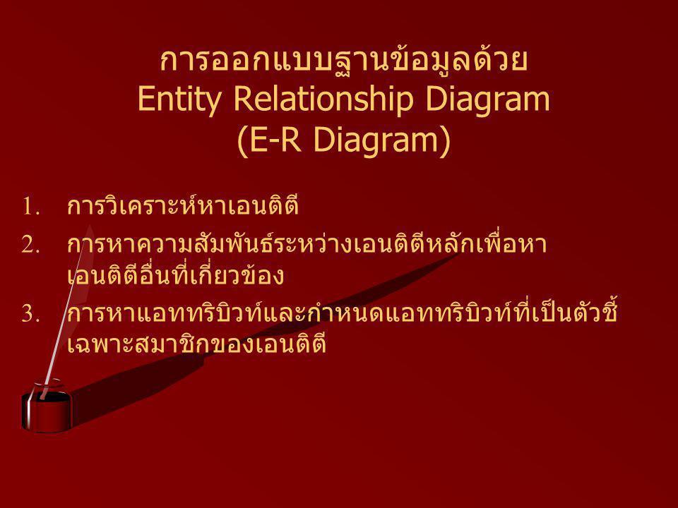 การออกแบบฐานข้อมูลด้วย Entity Relationship Diagram (E-R Diagram) 1.