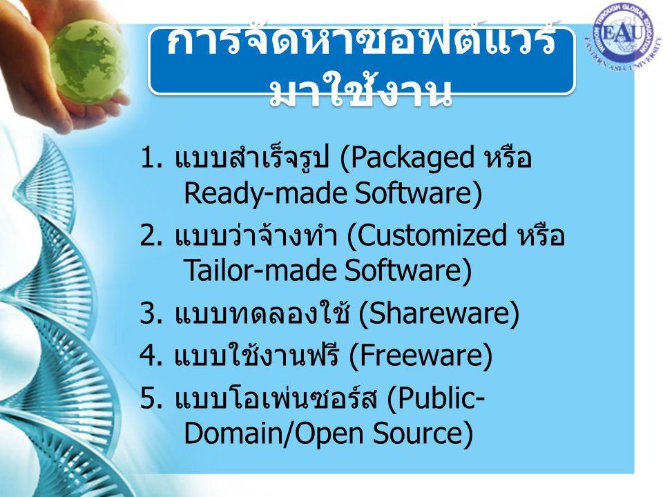 1. แบบสำเร็จรูป (Packaged หรือ Ready-made Software) 2. แบบว่าจ้างทำ (Customized หรือ Tailor-made Software) 3. แบบทดลองใช้ (Shareware) 4. แบบใช้งานฟรี