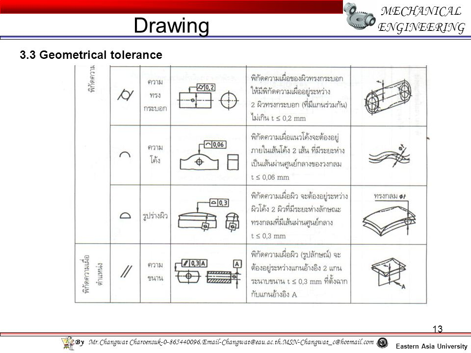 13 MECHANICAL ENGINEERING Eastern Asia University Drawing By Mr.Changwat Charoensuk-0-865440096,Email-Changwat@eau.ac.th,MSN-Changwat_c@hotmail.com 3.