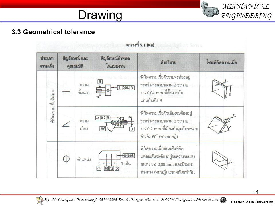 14 MECHANICAL ENGINEERING Eastern Asia University Drawing By Mr.Changwat Charoensuk-0-865440096,Email-Changwat@eau.ac.th,MSN-Changwat_c@hotmail.com 3.