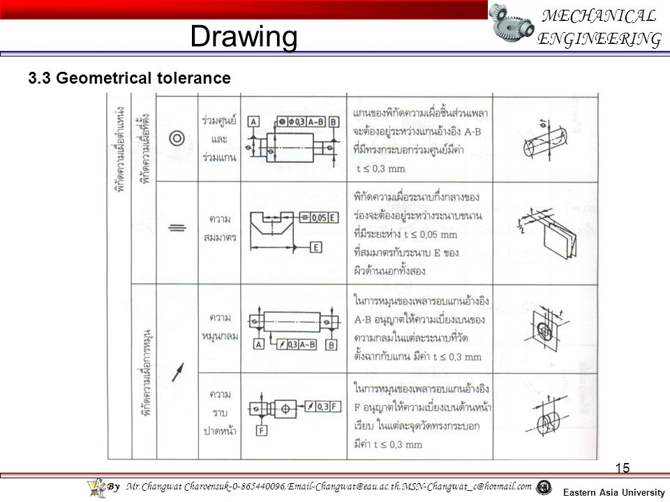 15 MECHANICAL ENGINEERING Eastern Asia University Drawing By Mr.Changwat Charoensuk-0-865440096,Email-Changwat@eau.ac.th,MSN-Changwat_c@hotmail.com 3.