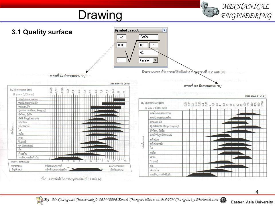 15 MECHANICAL ENGINEERING Eastern Asia University Drawing By Mr.Changwat Charoensuk-0-865440096,Email-Changwat@eau.ac.th,MSN-Changwat_c@hotmail.com 3.3 Geometrical tolerance