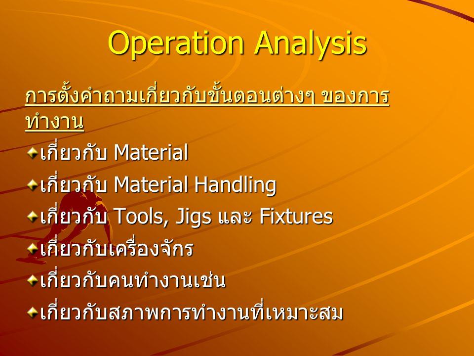 การตั้งคำถามเกี่ยวกับขั้นตอนต่างๆ ของการ ทำงาน เกี่ยวกับ Material เกี่ยวกับ Material Handling เกี่ยวกับ Tools, Jigs และ Fixtures เกี่ยวกับเครื่องจักรเ