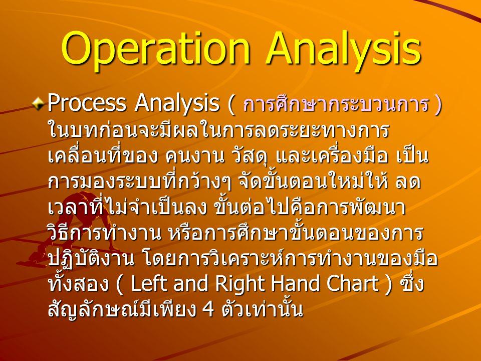 แผนภูมิการปฏิบัติงาน ( operation chart ) จะใช้ในการบันทึกการทำงานของคนโดยสัญลักษณ์ ต่างๆที่ใช้ในการวิเคราะห์มีอยู่เพียง 4 ตัวเท่านั้น คือ Operation การใช้มือจับ จัดตั้ง การปล่อยวัตถุ ออกจากมือ Transportation การเคลื่อนที่ของมือ Hold การถือวัตถุในมือเพื่อการ ทำงาน Delay การที่มืออยู่นิ่งเพื่อรอการ ปฏิบัติงาน Operation Analysis