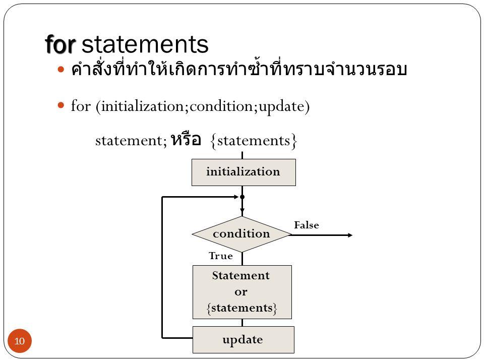 10 for for statements คำสั่งที่ทำให้เกิดการทำซ้ำที่ทราบจำนวนรอบ for (initialization;condition;update) statement; หรือ {statements} condition True Statement or {statements} False initialization update