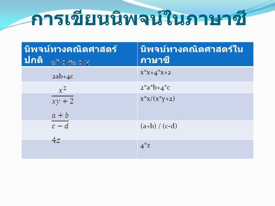 การเขียนนิพจน์ในภาษาซี นิพจน์ทางคณิตศาสตร์ ปกติ นิพจน์ทางคณิตศาสตร์ใน ภาษาซี x*x+4*x+2 2*a*b+4*c x*x/(x*y+2) (a+b) / (c-d) 4*z 2ab+4c