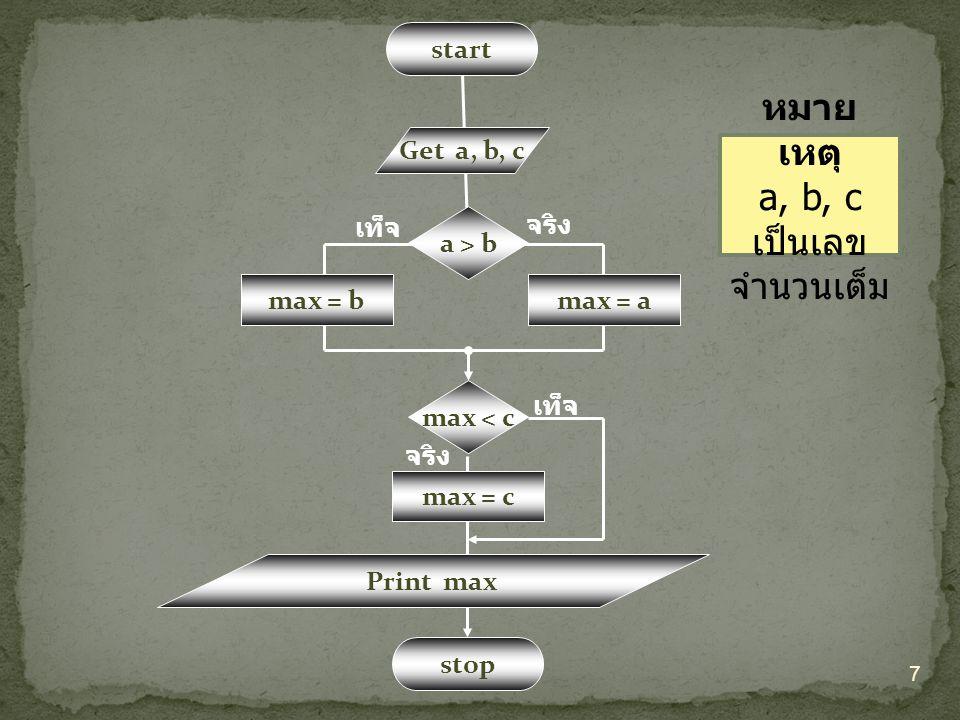 start Get a, b, c a > b จริง เท็จ max = b max < c max = c max = a Print max stop จริง เท็จ 7 หมาย เหตุ a, b, c เป็นเลข จำนวนเต็ม