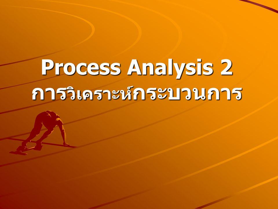 5.The gang process chart 5.The gang process chart เป็นการวิเคราะห์กิจกรรมร่วม เช่นเดียวกับ Man-Machine Chart ( Multiple Activity Analysis ) ใช้ศึกษาการทำงานของคนเป็นกลุ่ม ที่ ทำงานเกี่ยวข้องกัน คล้ายกับการนำ แผนภูมิการปฏิบัติงานของแต่ละคนมา รวมกัน เพื่อเพิ่มประสิทธิภาพ การทำงาน ของกลุ่ม หรือลดคนที่ไม่จำเป็นออกไป