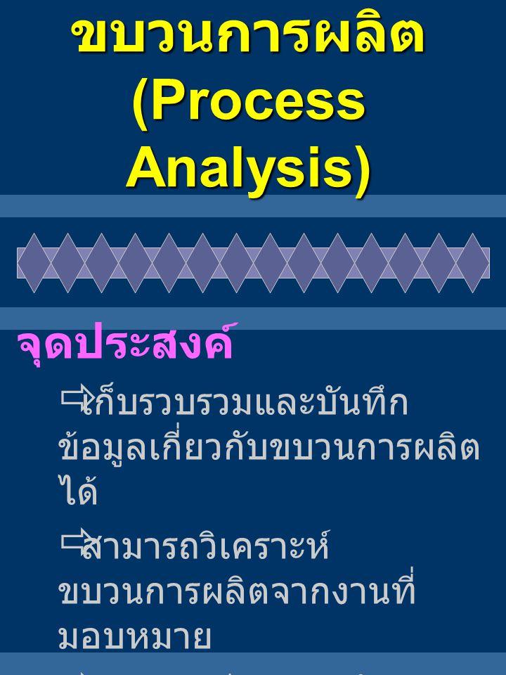 การวิเคราะห์ ขบวนการผลิต (Process Analysis) จุดประสงค์  เก็บรวบรวมและบันทึก ข้อมูลเกี่ยวกับขบวนการผลิต ได้  สามารถวิเคราะห์ ขบวนการผลิตจากงานที่ มอบหมาย  สามารถเขียนแผนผังการ ไหลและแผนภูมิ ขบวนการผลิต