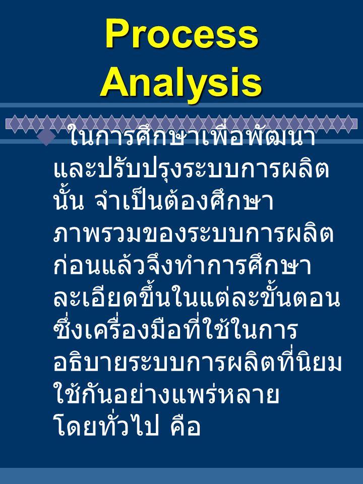 Process Analysis  แผนภูมิ ขบวนการผลิต (Process Chat)  แผนผังการไหล (Flow Diagram)