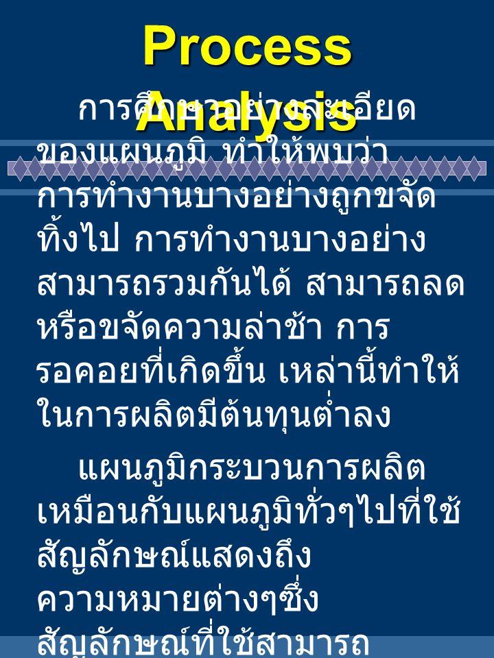 Process Analysis การใช้สัญลักษณ์ใน แผนภูมิกำหนดโดยสมาคม วิศวกรเครื่องกลของอเมริกา (ASME) โดยแยกออกเป็น กิจกรรมต่างๆ ตาม ความหมาย ดังนี้
