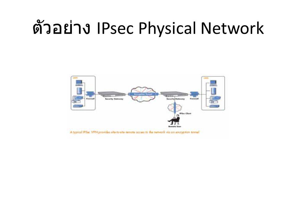 -SSL VPN โปรโตคอล มาตรฐาน ตัวหนึ่ง สำหรับ เพื่อจัดการ ความปลอดภัย ในการส่งผ่าน ข้อมูล บน อินเตอร์เน็ท SSL VPN ใช้ SSL เพื่อเข้ารหัส และ ตรวจสอบ การ เชื่อมต่อระหว่างอุปกรณ์สองเครื่อง เช่น web server กับ เครื่องคอมพิวเตอร์ HTTPS SSL VPN ก็คือ Reverse Proxy ที่ ใช้ SSL เพื่อเข้ารหัส และรวมถึงการควมคุม ด้วย Access Control วิวัฒนาการของ Remote Access ( ต่อ )