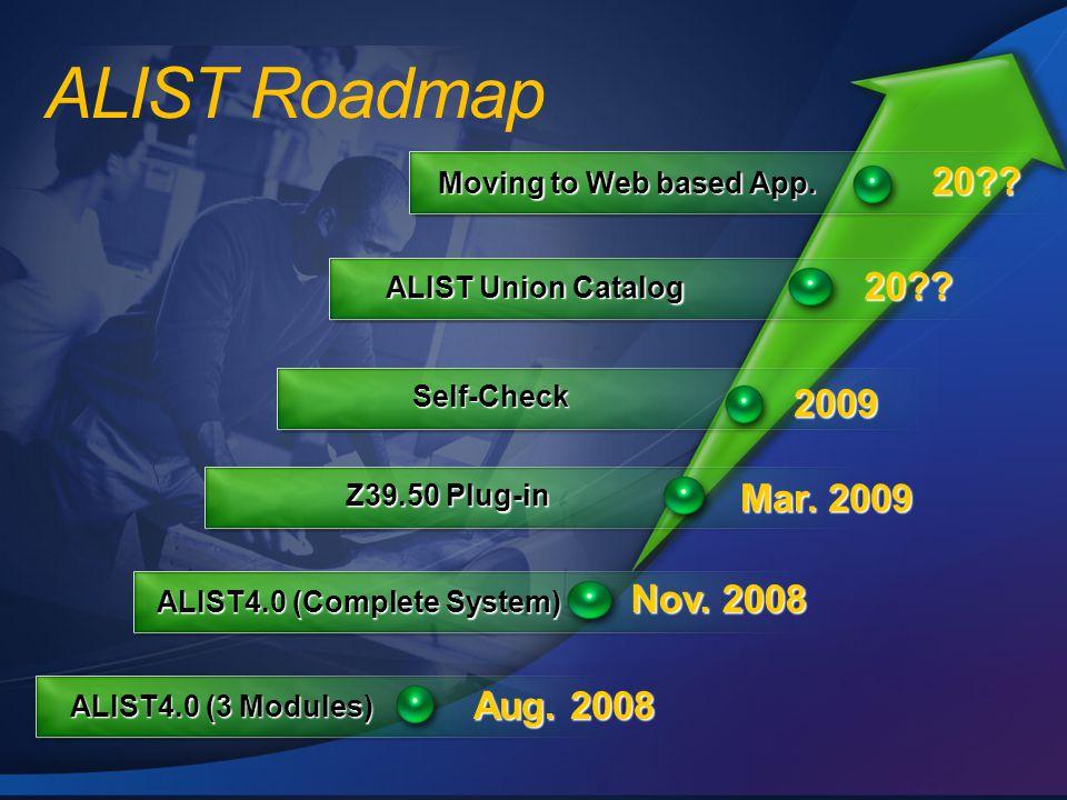 ALIST Roadmap ALIST4.0 (3 Modules) Aug. 2008 ALIST4.0 (Complete System) Nov. 2008 Z39.50 Plug-in Mar. 2009 Self-Check 2009 ALIST Union Catalog 20?? Mo