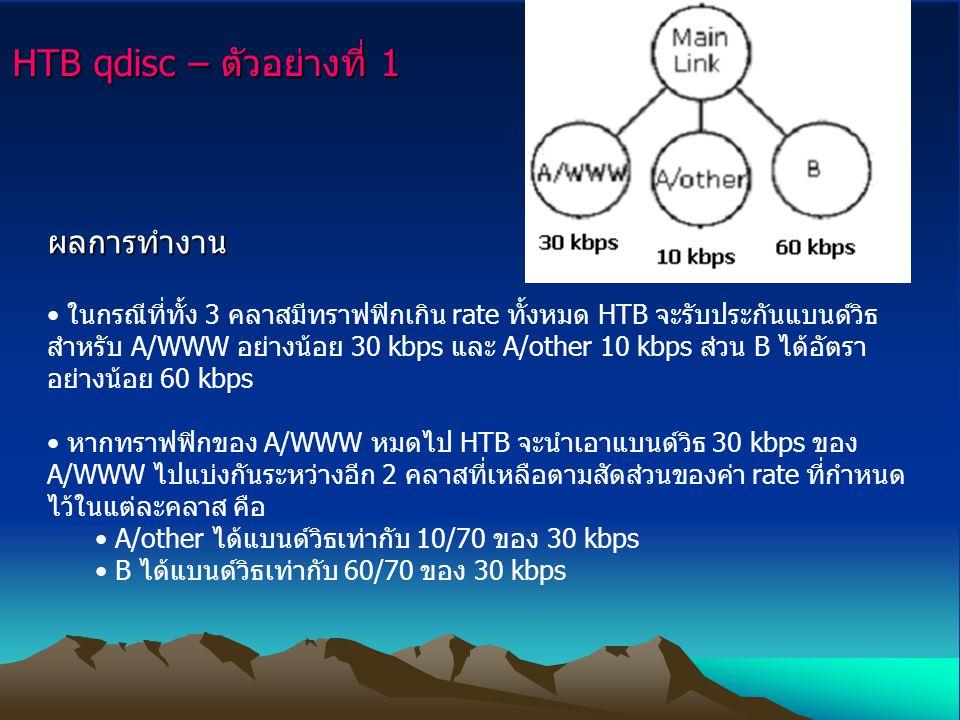 HTB qdisc – ตัวอย่างที่ 1 ผลการทำงาน ในกรณีที่ทั้ง 3 คลาสมีทราฟฟิกเกิน rate ทั้งหมด HTB จะรับประกันแบนด์วิธ สำหรับ A/WWW อย่างน้อย 30 kbps และ A/other 10 kbps ส่วน B ได้อัตรา อย่างน้อย 60 kbps หากทราฟฟิกของ A/WWW หมดไป HTB จะนำเอาแบนด์วิธ 30 kbps ของ A/WWW ไปแบ่งกันระหว่างอีก 2 คลาสที่เหลือตามสัดส่วนของค่า rate ที่กำหนด ไว้ในแต่ละคลาส คือ A/other ได้แบนด์วิธเท่ากับ 10/70 ของ 30 kbps B ได้แบนด์วิธเท่ากับ 60/70 ของ 30 kbps