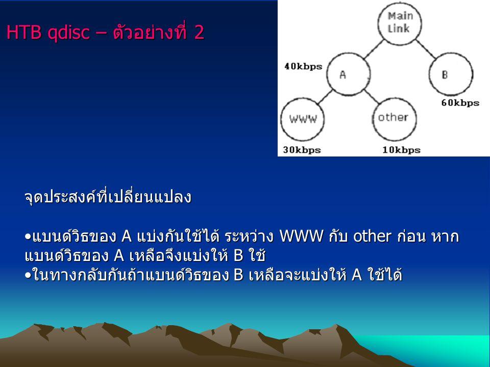 HTB qdisc – ตัวอย่างที่ 2 จุดประสงค์ที่เปลี่ยนแปลง แบนด์วิธของ A แบ่งกันใช้ได้ ระหว่าง WWW กับ other ก่อน หาก แบนด์วิธของ A เหลือจึงแบ่งให้ B ใช้แบนด์