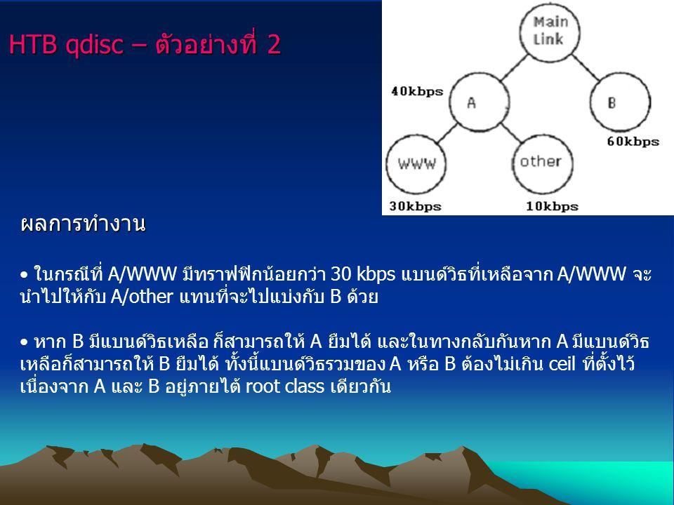 HTB qdisc – ตัวอย่างที่ 2 ผลการทำงาน ในกรณีที่ A/WWW มีทราฟฟิกน้อยกว่า 30 kbps แบนด์วิธที่เหลือจาก A/WWW จะ นำไปให้กับ A/other แทนที่จะไปแบ่งกับ B ด้วย หาก B มีแบนด์วิธเหลือ ก็สามารถให้ A ยืมได้ และในทางกลับกันหาก A มีแบนด์วิธ เหลือก็สามารถให้ B ยืมได้ ทั้งนี้แบนด์วิธรวมของ A หรือ B ต้องไม่เกิน ceil ที่ตั้งไว้ เนื่องจาก A และ B อยู่ภายไต้ root class เดียวกัน