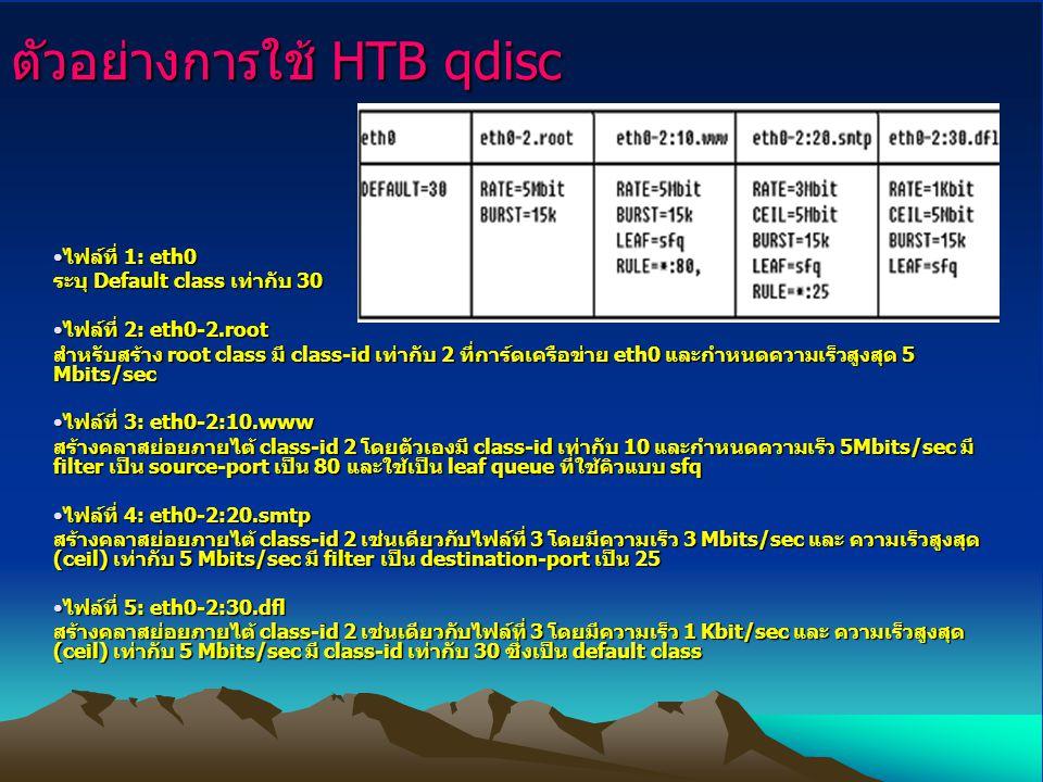 ตัวอย่างการใช้ HTB qdisc ไฟล์ที่ 1: eth0ไฟล์ที่ 1: eth0 ระบุ Default class เท่ากับ 30 ไฟล์ที่ 2: eth0-2.rootไฟล์ที่ 2: eth0-2.root สำหรับสร้าง root class มี class-id เท่ากับ 2 ที่การ์ดเครือข่าย eth0 และกำหนดความเร็วสูงสุด 5 Mbits/sec ไฟล์ที่ 3: eth0-2:10.wwwไฟล์ที่ 3: eth0-2:10.www สร้างคลาสย่อยภายไต้ class-id 2 โดยตัวเองมี class-id เท่ากับ 10 และกำหนดความเร็ว 5Mbits/sec มี filter เป็น source-port เป็น 80 และใช้เป็น leaf queue ที่ใช้คิวแบบ sfq ไฟล์ที่ 4: eth0-2:20.smtpไฟล์ที่ 4: eth0-2:20.smtp สร้างคลาสย่อยภายไต้ class-id 2 เช่นเดียวกับไฟล์ที่ 3 โดยมีความเร็ว 3 Mbits/sec และ ความเร็วสูงสุด (ceil) เท่ากับ 5 Mbits/sec มี filter เป็น destination-port เป็น 25 ไฟล์ที่ 5: eth0-2:30.dflไฟล์ที่ 5: eth0-2:30.dfl สร้างคลาสย่อยภายไต้ class-id 2 เช่นเดียวกับไฟล์ที่ 3 โดยมีความเร็ว 1 Kbit/sec และ ความเร็วสูงสุด (ceil) เท่ากับ 5 Mbits/sec มี class-id เท่ากับ 30 ซึ่งเป็น default class