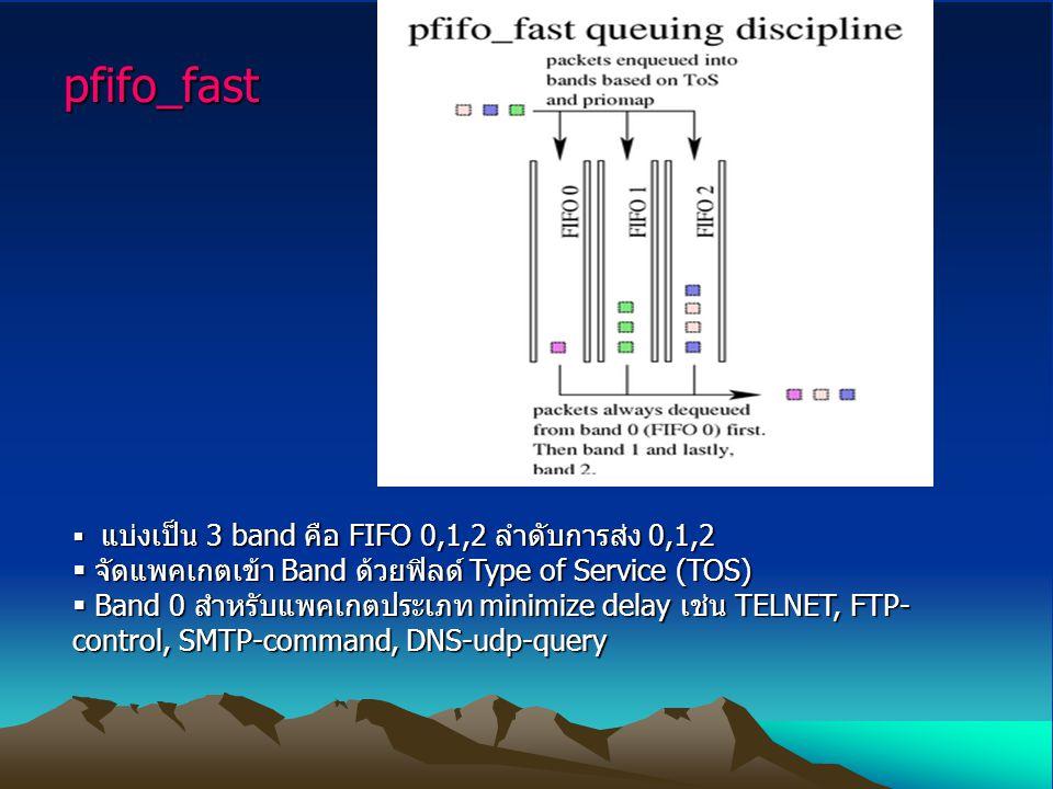 pfifo_fast  แบ่งเป็น 3 band คือ FIFO 0,1,2 ลำดับการส่ง 0,1,2  จัดแพคเกตเข้า Band ด้วยฟิลด์ Type of Service (TOS)  Band 0 สำหรับแพคเกตประเภท minimiz