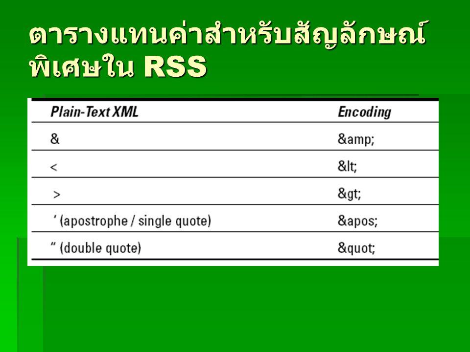 ตารางแทนค่าสำหรับสัญลักษณ์ พิเศษใน RSS