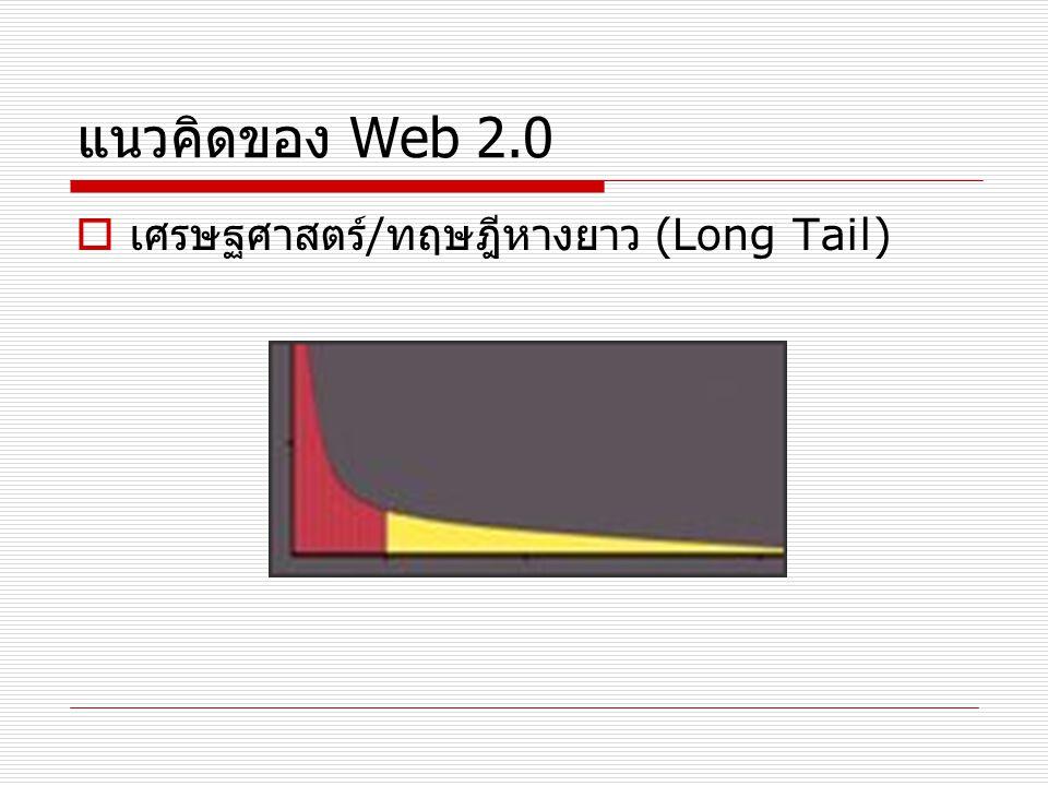 แนวคิดของ Web 2.0  เศรษฐศาสตร์ / ทฤษฎีหางยาว (Long Tail)