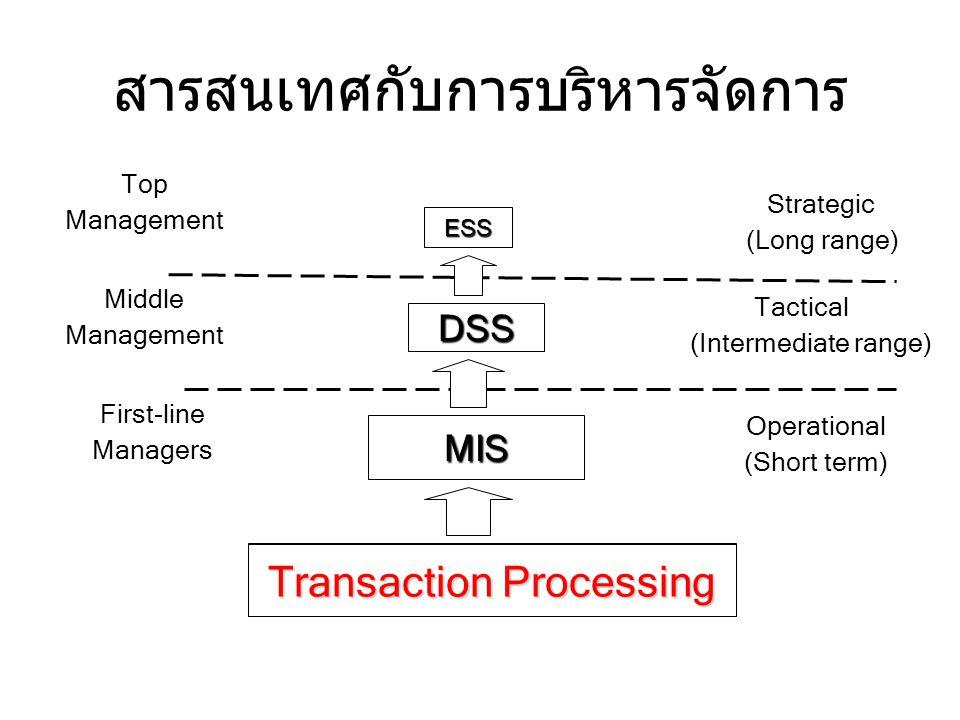 DSS ระบบช่วยการตัดสินใจ (Decision supporting system) – เป็นระบบคอมพิวเตอร์ที่ใช้เป็นเครื่องมือช่วยในการ ตัดสินใจสำหรับการบริหารจัดการประกอบด้วย องค์ประกอบดังนี้ Data extraction and filtering tool DSS Database (Data warehouse) End-user query tools End-user presentation tool
