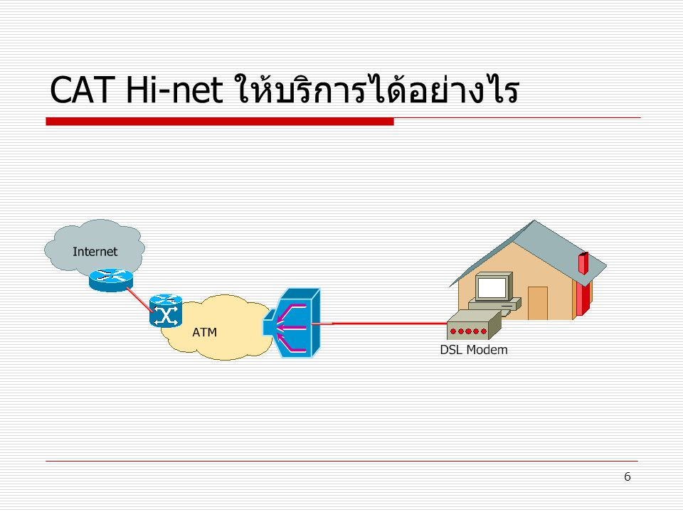 7 IP address คืออะไร .