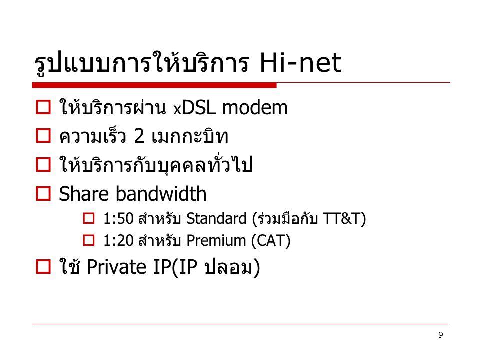 10 Hi-Net Standard service  CAT ร่วมให้บริการกับ TT&T  การให้บริการจะใช้คู่สายโทศัพท์ของ TT&T  อัตราค่าใช้บริการ 999 บาท/เดือน (ไม่รวม อุปกรณ์ adsl modem )  ความเร็ว 2 เมกะบิท  อัตราส่วนการใช้ Bandwidth 1:50  สำหรับใช้งานกับคอมพิวเตอร์เพียงเครื่องเดียว  ให้ Private IP ในการใช้งาน