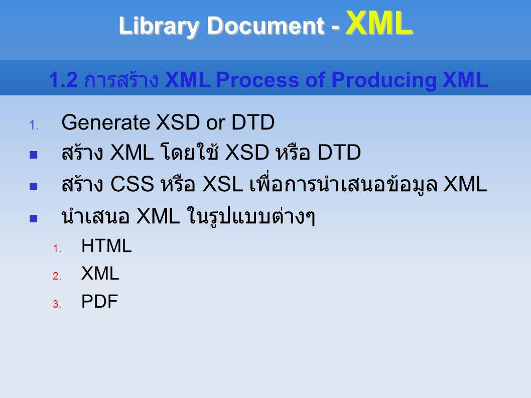 Library Document - XML 1.2 การสร้าง XML Process of Producing XML 1. Generate XSD or DTD สร้าง XML โดยใช้ XSD หรือ DTD สร้าง CSS หรือ XSL เพื่อการนำเสน
