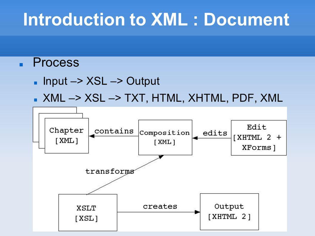 Introduction to XML : Document Process Input –> XSL –> Output XML –> XSL –> TXT, HTML, XHTML, PDF, XML