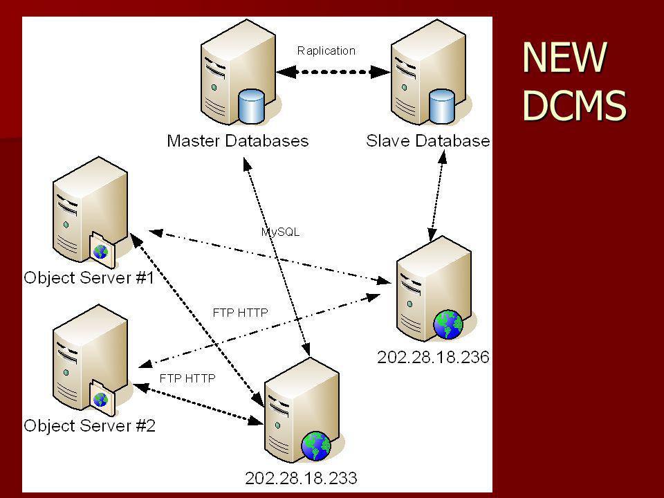 NEW DCMS