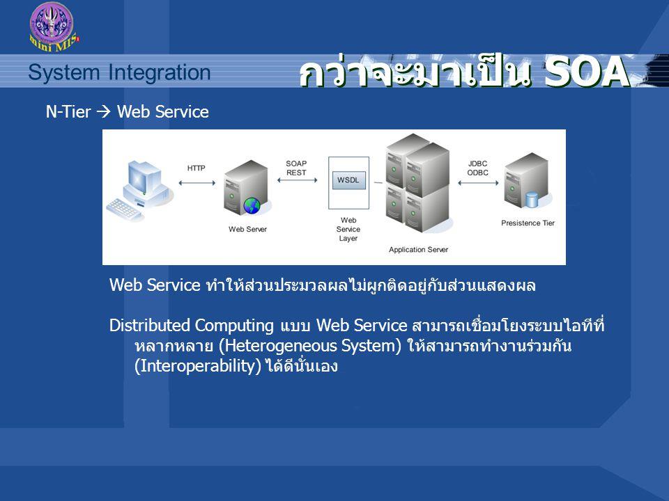 System Integration กว่าจะมาเป็น SOA N-Tier  Web Service Web Service ทำให้ ส่วนประมวลผล ไม่ผูกติดอยู่กับ ส่วนแสดงผล Distributed Computing แบบ Web Service สามารถเชื่อมโยงระบบไอทีที่ หลากหลาย (Heterogeneous System) ให้สามารถทำงานร่วมกัน (Interoperability) ได้ดีนั่นเอง