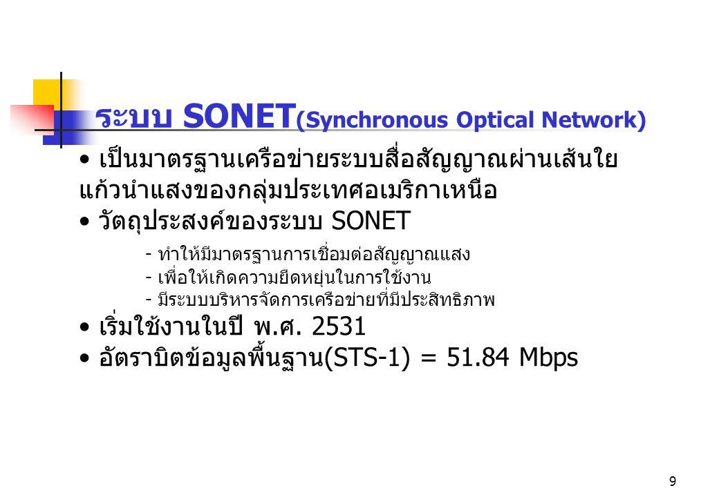 9 ระบบ SONET (Synchronous Optical Network) เป็นมาตรฐานเครือข่ายระบบสื่อสัญญาณผ่านเส้นใย แก้วนำแสงของกลุ่มประเทศอเมริกาเหนือ วัตถุประสงค์ของระบบ SONET