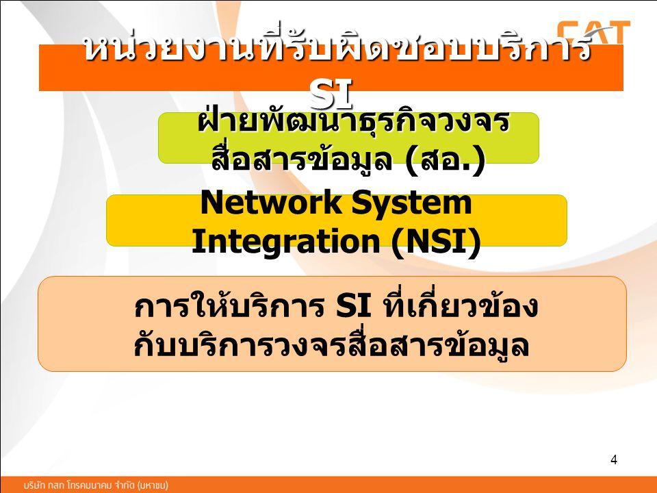 4 หน่วยงานที่รับผิดชอบบริการ SI หน่วยงานที่รับผิดชอบบริการ SI Network System Integration (NSI) การให้บริการ SI ที่เกี่ยวข้อง กับบริการวงจรสื่อสารข้อมู