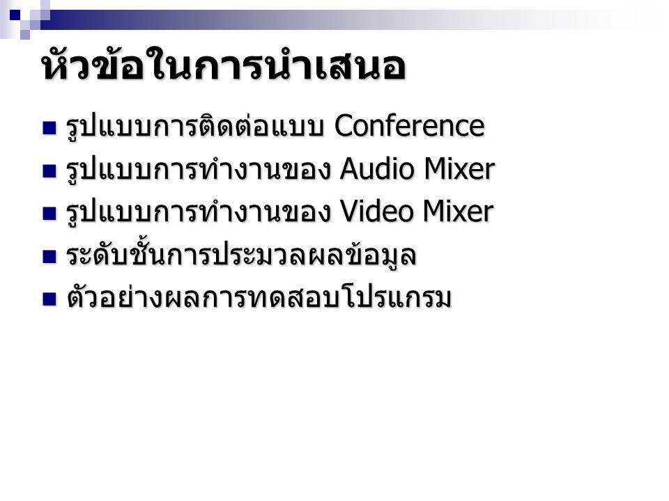 รูปแบบการติดต่อแบบ Conference Media ถูกส่งจาก Client ไปยัง Media Mixer Media ถูกส่งจาก Client ไปยัง Media Mixer Media Mixer รวมข้อมูลและส่งกลับมายัง Client Media Mixer รวมข้อมูลและส่งกลับมายัง Client