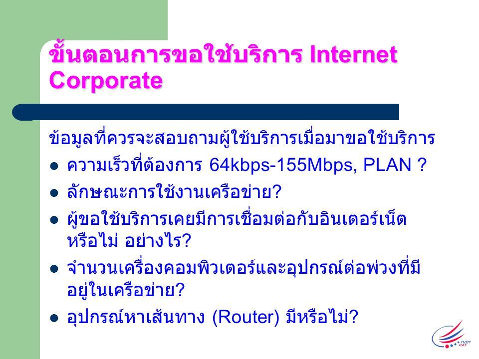 ขั้นตอนการขอใช้บริการ Internet Corporate ข้อมูลที่ควรจะสอบถามผู้ใช้บริการเมื่อมาขอใช้บริการ ความเร็วที่ต้องการ 64kbps-155Mbps, PLAN ? ลักษณะการใช้งานเ
