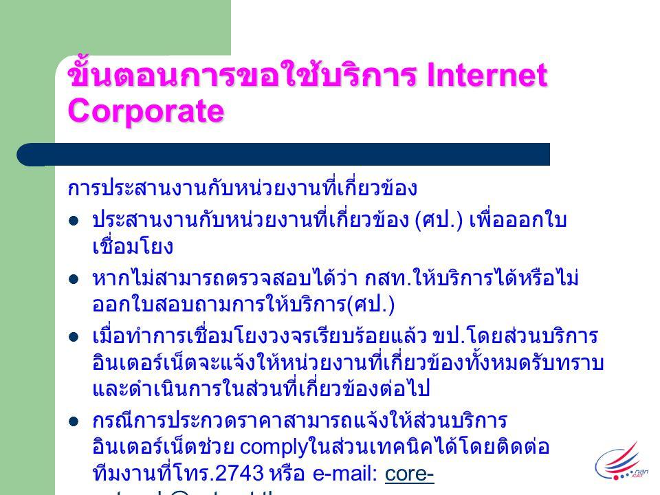 ขั้นตอนการขอใช้บริการ Internet Corporate การประสานงานกับหน่วยงานที่เกี่ยวข้อง ประสานงานกับหน่วยงานที่เกี่ยวข้อง ( ศป.) เพื่อออกใบ เชื่อมโยง หากไม่สามา