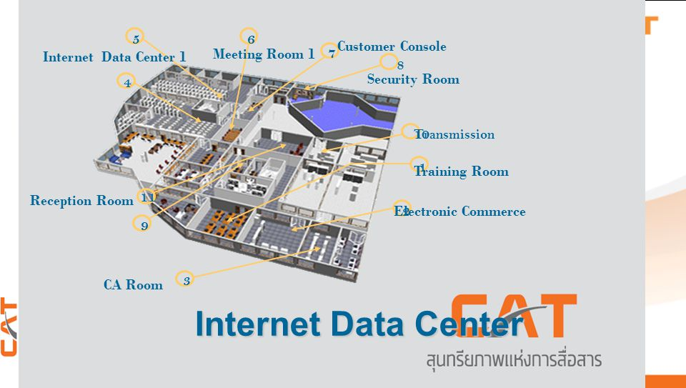 17 Internet Data Center 1 Training Room 2 Electronic Commerce 3 CA Room 4 56 Meeting Room 1 7 Customer Console Reception Room Transmission 10 Security Room 8 11 9 Internet Data Center 1