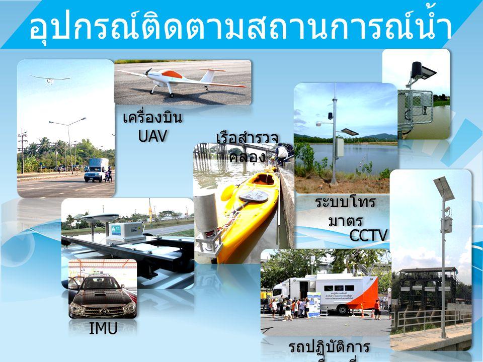 เทคโนโลยีและการให้บริการข้อมูล เว็บไซต์ แบบจำลอง NHC Mobile application ( มีนาคม 2556) แจ้งข่าว / ติดตามสถานการณ์น้ำ สำหรับผู้บริหาร และประชาชนทั่วไป เผยแพร่ข่าวสารสถานการณ์น้ำ สำหรับท้องถิ่น และชุมชน เกาะติดข้อมูลสถานการณ์น้ำ สำหรับผู้บริหาร และหน่วยงานภาครัฐ คาดการณ์ / ประเมินสถานการณ์ ความร่วมมือของหน่วยงานภาครัฐ Media Box www.nhc.in.th