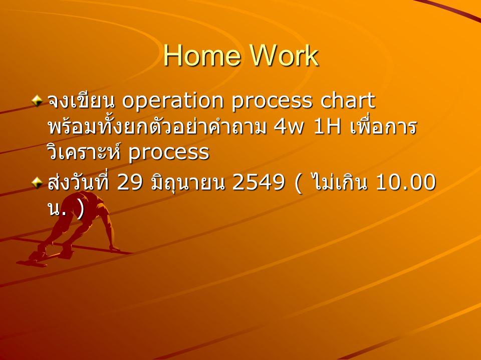 Home Work จงเขียน operation process chart พร้อมทั้งยกตัวอย่าคำถาม 4w 1H เพื่อการ วิเคราะห์ process ส่งวันที่ 29 มิถุนายน 2549 ( ไม่เกิน 10.00 น. )