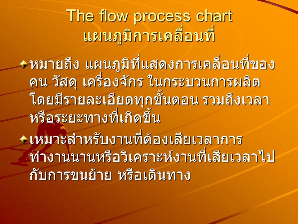 The flow process chart แผนภูมิการเคลื่อนที่ หมายถึง แผนภูมิที่แสดงการเคลื่อนที่ของ คน วัสดุ เครื่องจักร ในกระบวนการผลิต โดยมีรายละเอียดทุกขั้นตอน รวมถ