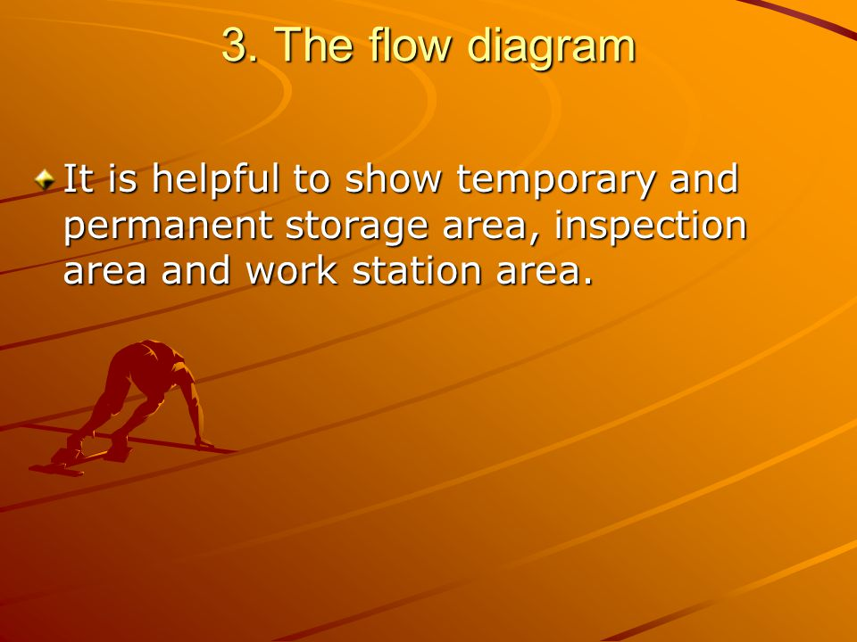 It is helpful to show temporary and permanent storage area, inspection area and work station area. 3. The flow diagram