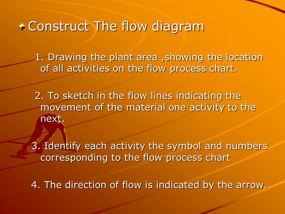 Construct The flow diagram 1. Drawing the plant area,showing the location of all activities on the flow process chart. 1. Drawing the plant area,showi