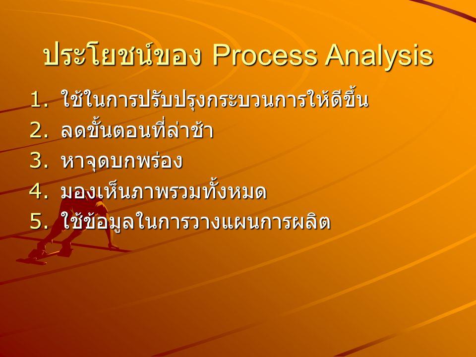 ประโยชน์ของ Process Analysis 1. ใช้ในการปรับปรุงกระบวนการให้ดีขึ้น 2. ลดขั้นตอนที่ล่าช้า 3. หาจุดบกพร่อง 4. มองเห็นภาพรวมทั้งหมด 5. ใช้ข้อมูลในการวางแ