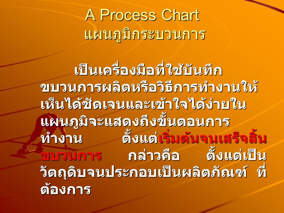 A Process Chart แผนภูมิกระบวนการ เป็นเครื่องมือที่ใช้บันทึก ขบวนการผลิตหรือวิธีการทำงานให้ เห็นได้ชัดเจนและเข้าใจได้ง่ายใน แผนภูมิจะแสดงถึงขั้นตอนการ
